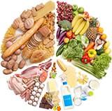Mityba ir dieta